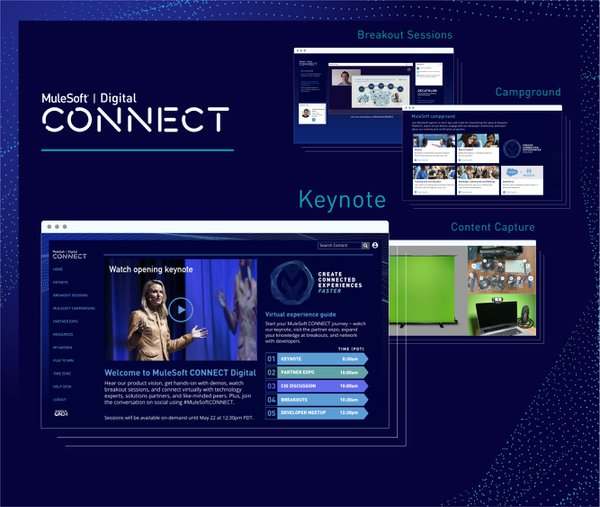 CONNECT Digital cover photo