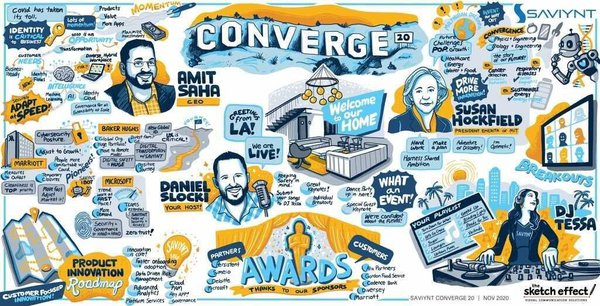 Saviynt - CONVERGE 2020 cover photo