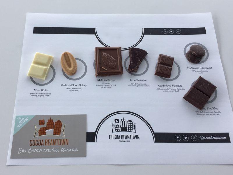Dynamic Custom Virtual Chocolate Tasting service