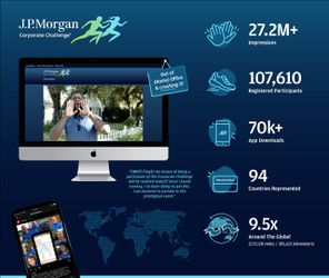 Corporate Challenge Virtual