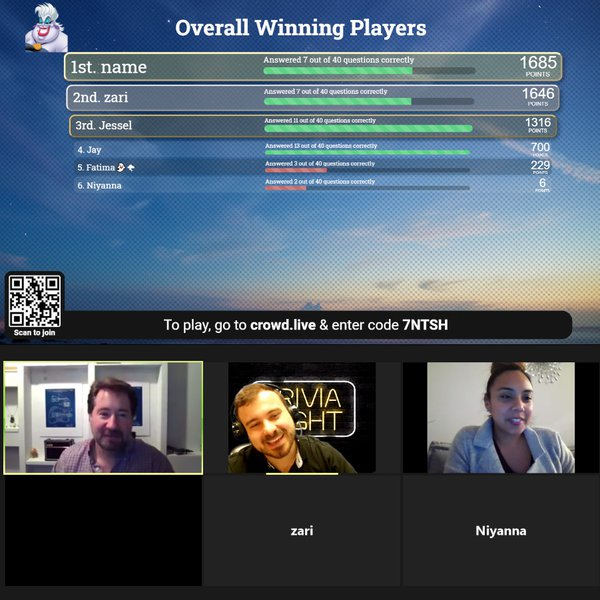 Virtual Trivia Game Shows service photo